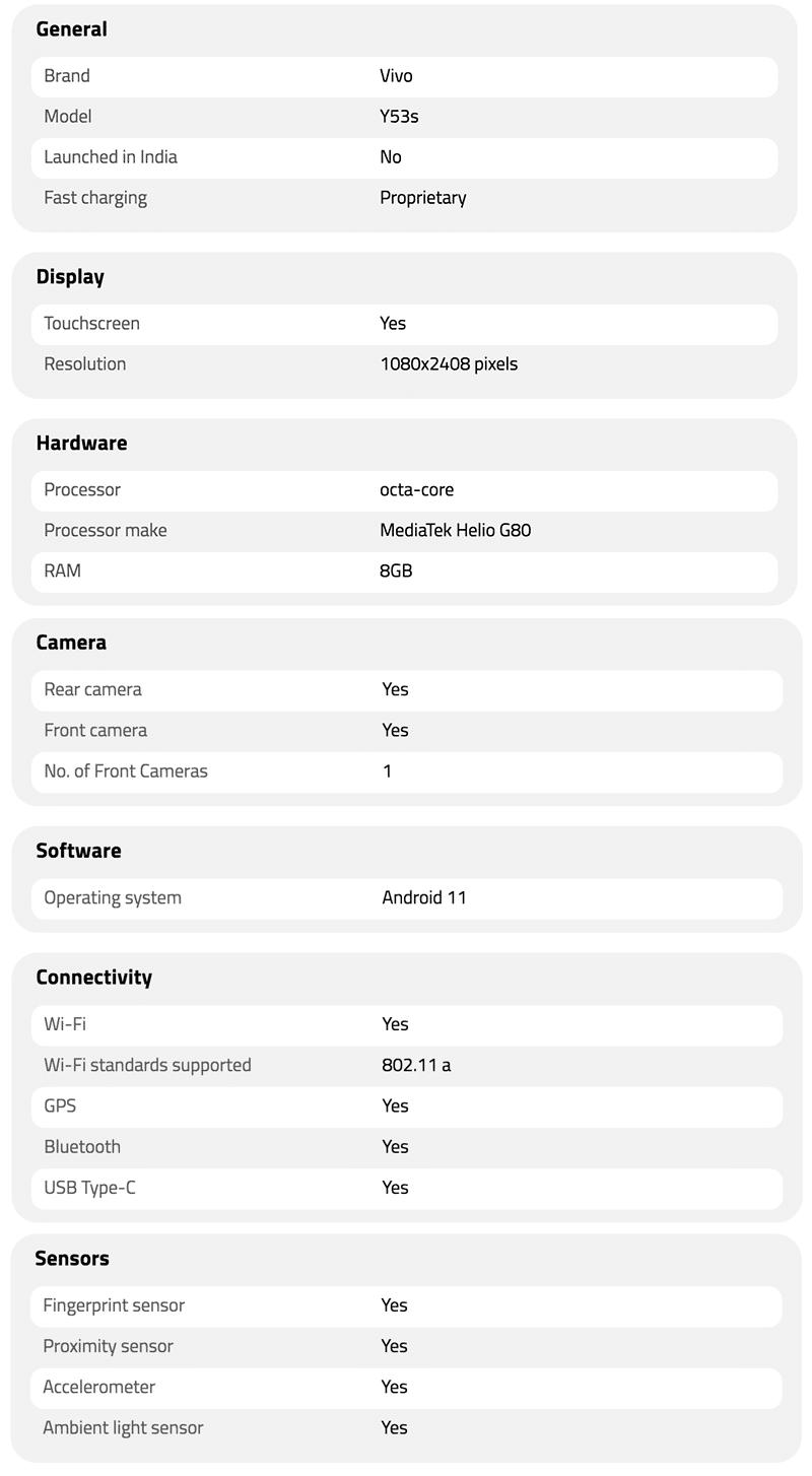 Thông số kỹ thuật vivo Y53s